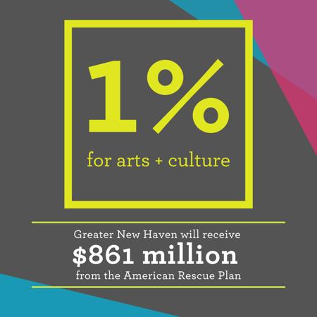 1% for arts + culture
